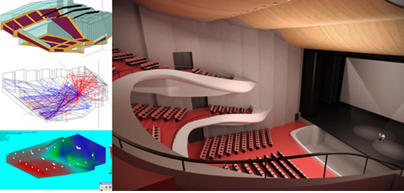 Acoustical Modeling & Simulation   Actually hear your space